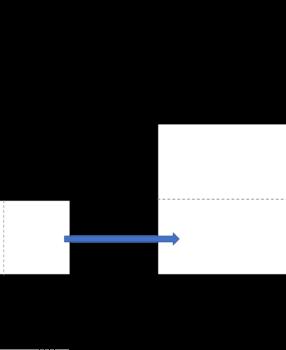 【図解】セグメンテーション分析のコツと成功事例17選